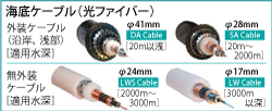 観測網で使用する海底ケーブル、水深の浅いところほど保護のため太いものを使用する